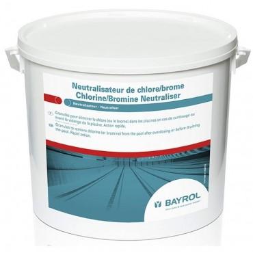 Traitement piscine Bayrol Neutralisateur chlore/brome action rapide