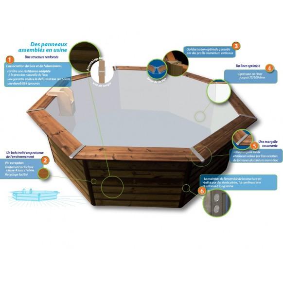 Piscine Bois Water Clip Ex Cristaline Octogonale Premium