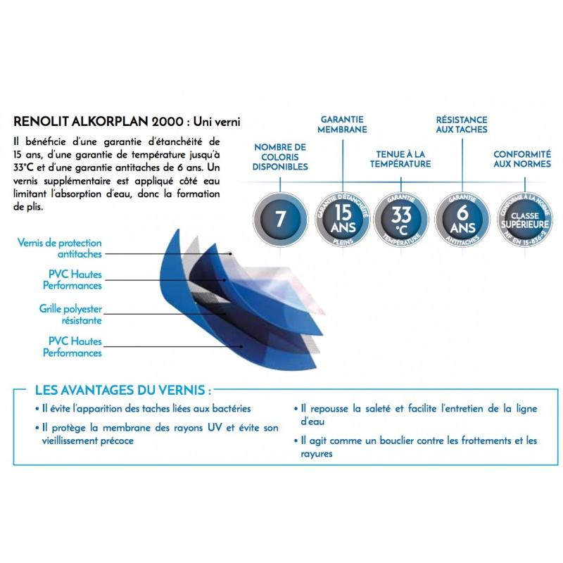 Liner arm uni alkorplan liner piscine for Prix liner pvc arme