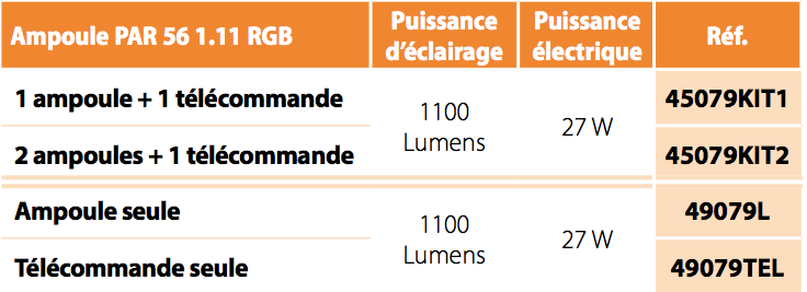 CouleurMulticolore Astral Lampe Lumiplus Led PX80Onwk